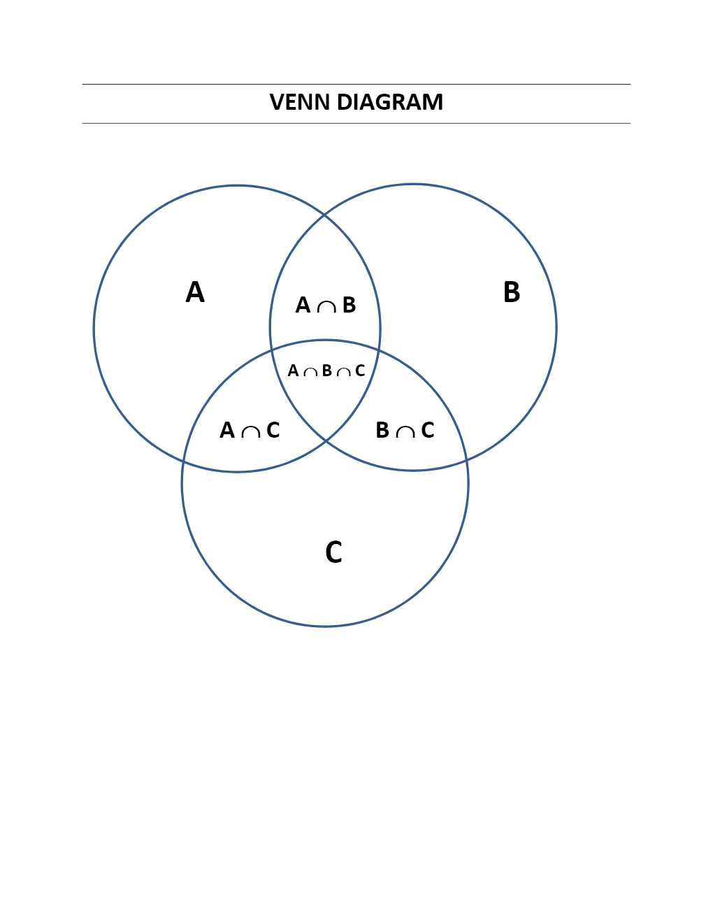 Venn diagram venn diagram template pooptronica