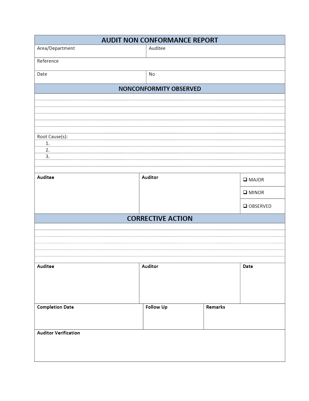 Audit Non Conformance Report Form Template