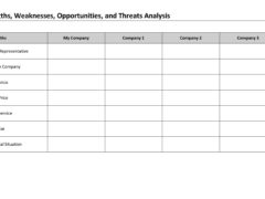 SWOT Analysis Template for Word