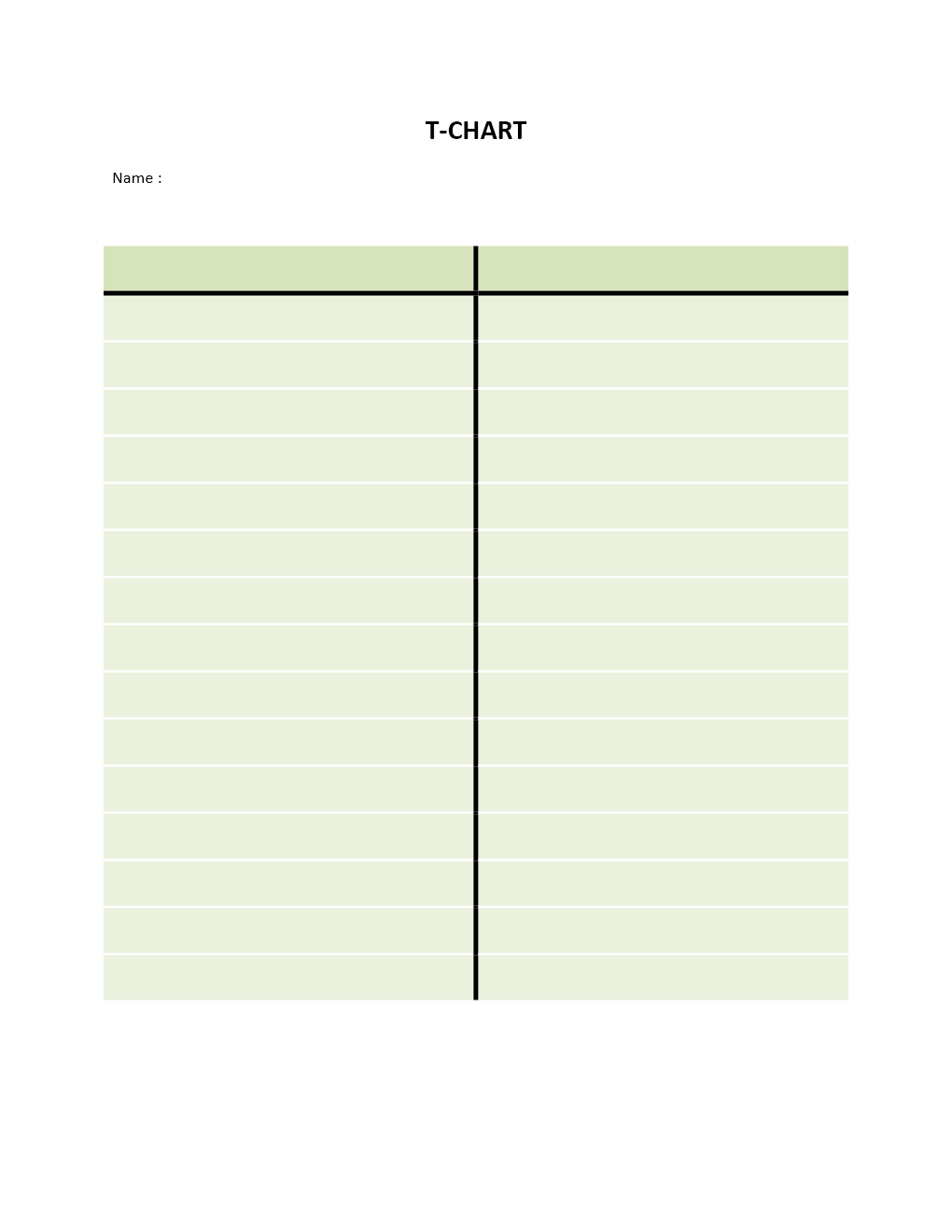 This is an image of Sweet Printable T Charts