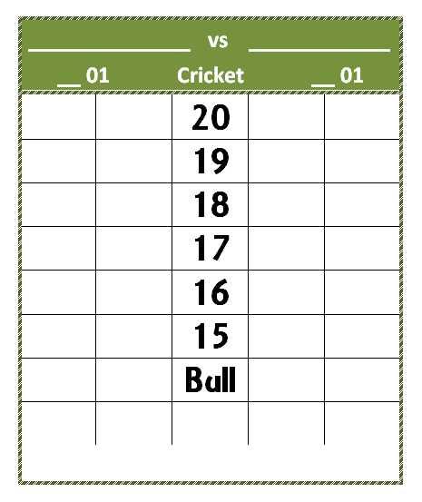 Dart Score Sheet Template